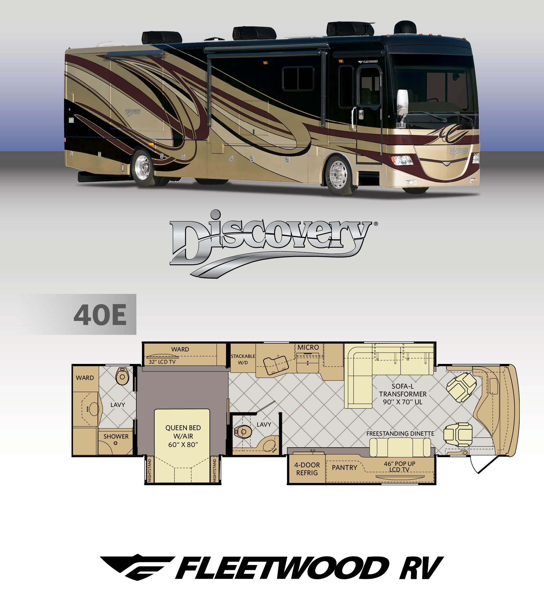 rvtrader blog feed rvtrader com rh rvtrader com RV Wiring Diagrams Online Fleetwood Motorhome Electrical Diagram